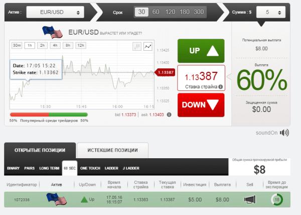 Операции с опционами на биржах grand capital бинарные опционы отзывы
