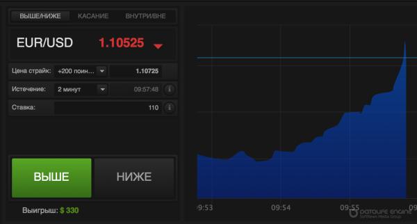 Курс биткоин кэш к доллару график-8