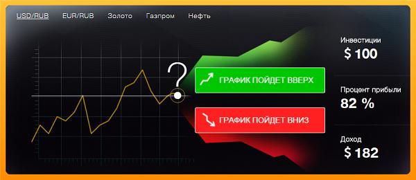 Чем отличаются бинарные опционы от forex стратегия 1 минута бинарные опционы