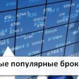 Самые популярные брокеры бинарных опционов в России
