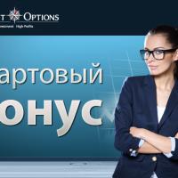 Торговля бинарными опционами на официальном сайте MarketOptions