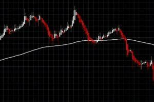 Стратегия Хейкен Аши для бинарных опционов