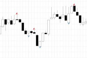 Запрещённые стратегии бинарных опционов forex индикатор прогноза