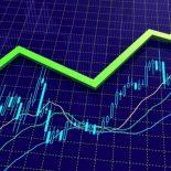 Торговая стратегия «3 скользящие средние»