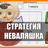 Стратегия «Неваляшка» для бинарных опционов