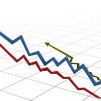 Индикатор ADX для бинарных опционов