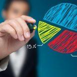 Вклад в бинарные опционы – инвестиционный план