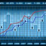 Технический анализ рынка состоянием на 9 мая 2017 года