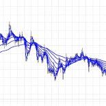 Стратегия Гуппи для бинарных опционов